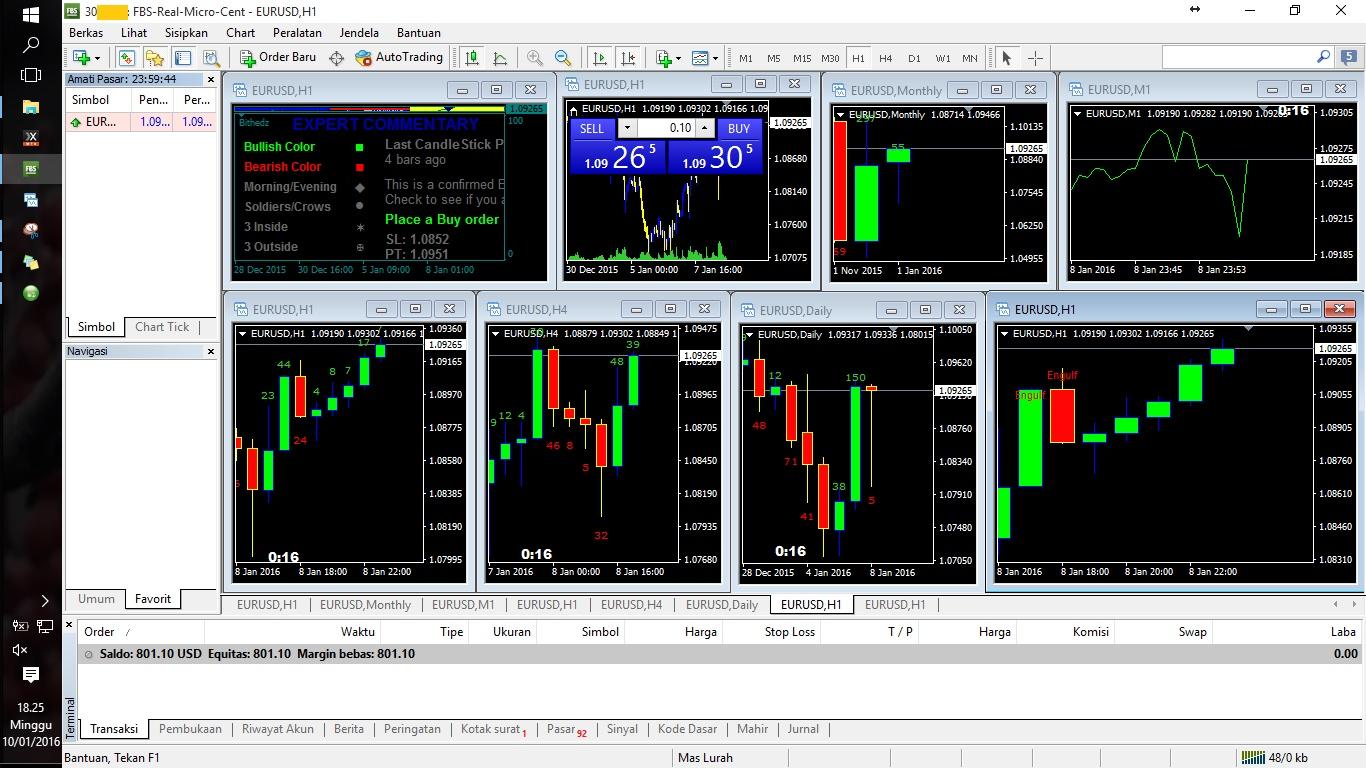 Cara-cara trading forex menggunakan di binary.com