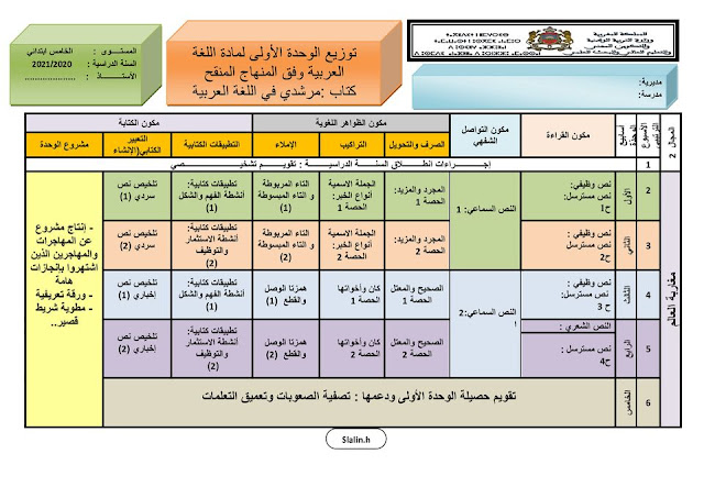 توزيع وحدات اللغة العربية المستوى الخامس المنهاج المنقح 2020