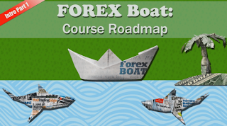 Best forex course on udemy