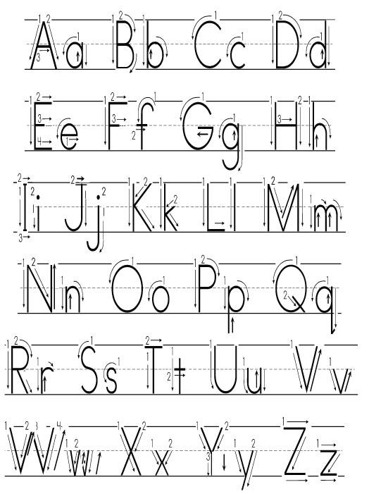 Alphabet writing template for kids Essay Help hxhomeworkcren