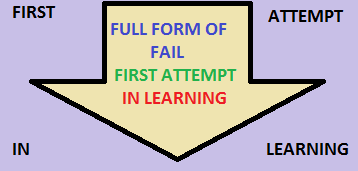 Top 10 Meaningful (FAIL) Full Forms