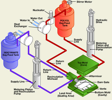 camaro radio wiring diagram tractor repair wiring diagram wiring diagrams for 1966 mustang furthermore 1969 camaro steering column wiring diagram besides wiring diagram 1967