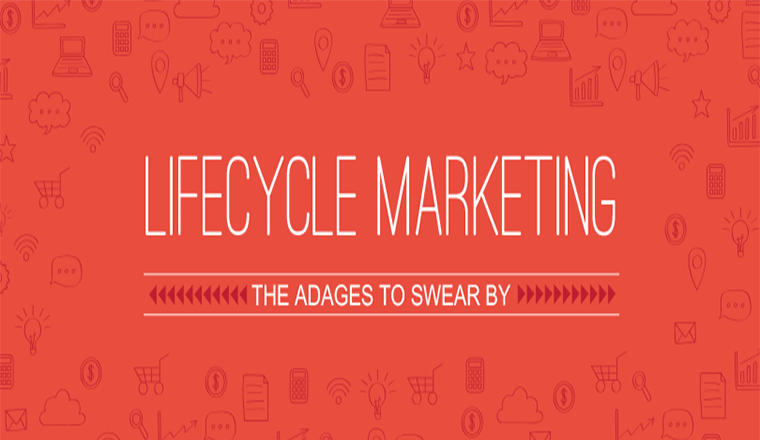 Lifecycle Marketing Adages to Swear By #infographic