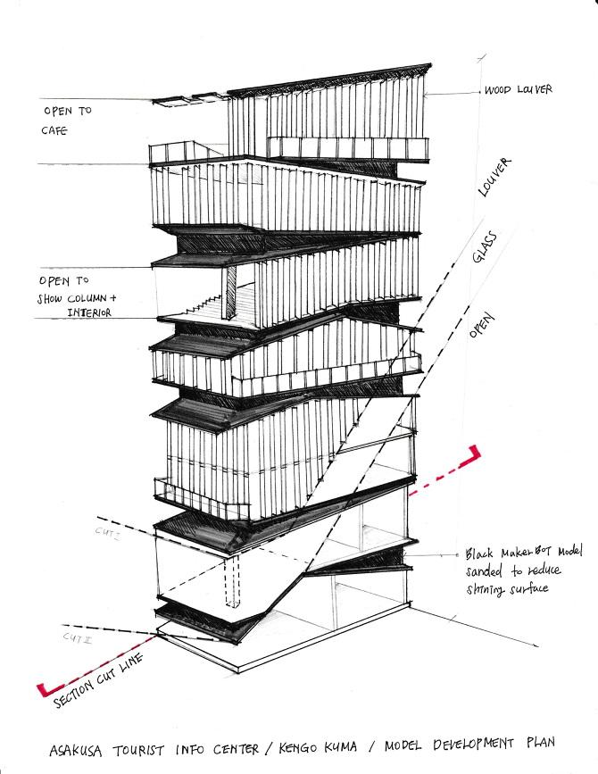 Pengertian Arsitektur Neo Vernakular Ciri Ciri Prinsip Dan Contohnya