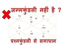 question+astrology+horosocpe+kp+jyotish+healer