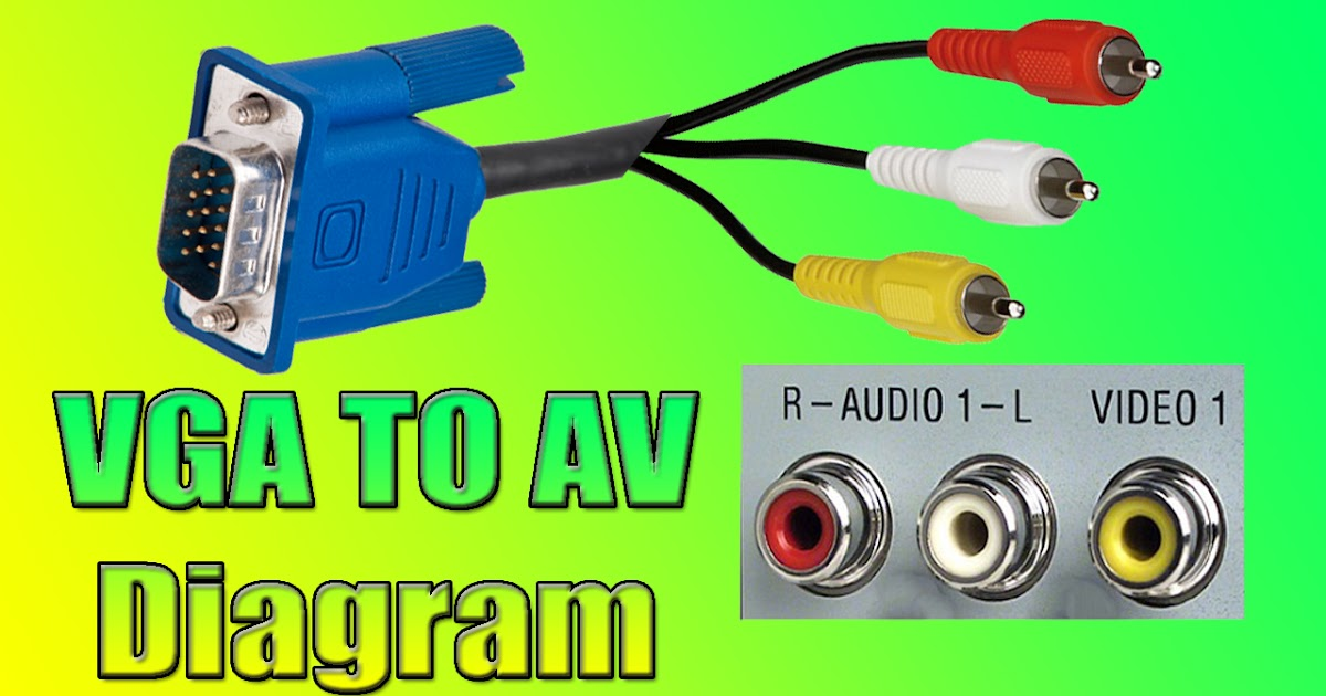 [SCHEMATICS_4ER]  How To Make A VGA To AV Cable Diagram Schematic. | Vga To Rca Cable Schematic |  | Soma Electronics