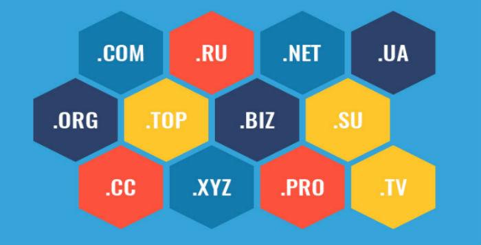 Как выбрать хорошее доменное имя? | Брест Юникодинг