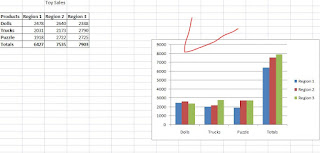 Change the Chart Type