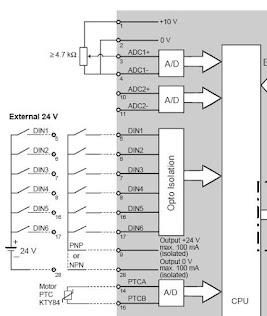 Siemens Micro Master Sürücü Devreye Alma P701.....  P708 arası bu değerler