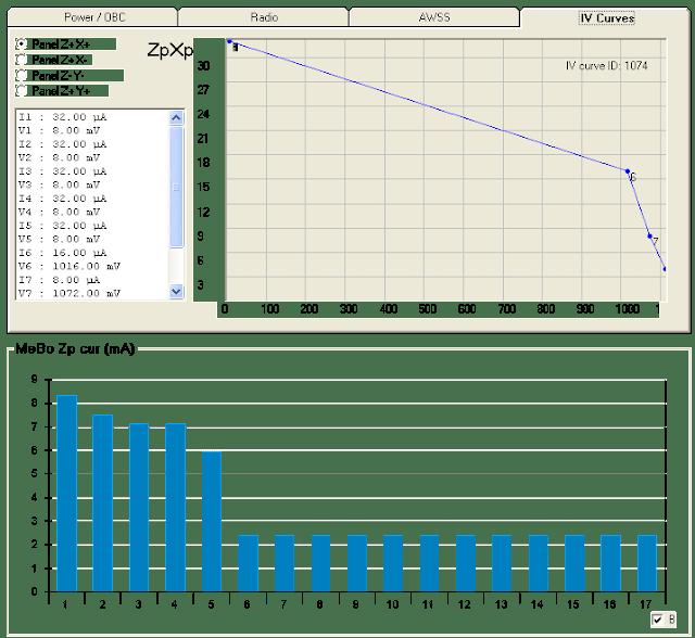 Delfi-C3 Telemetry Decoder