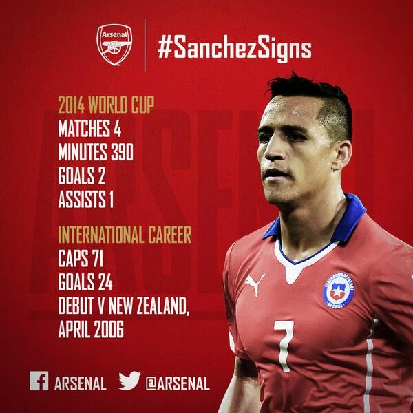 Arsenal signs Alexis Sanchez for 42 Million