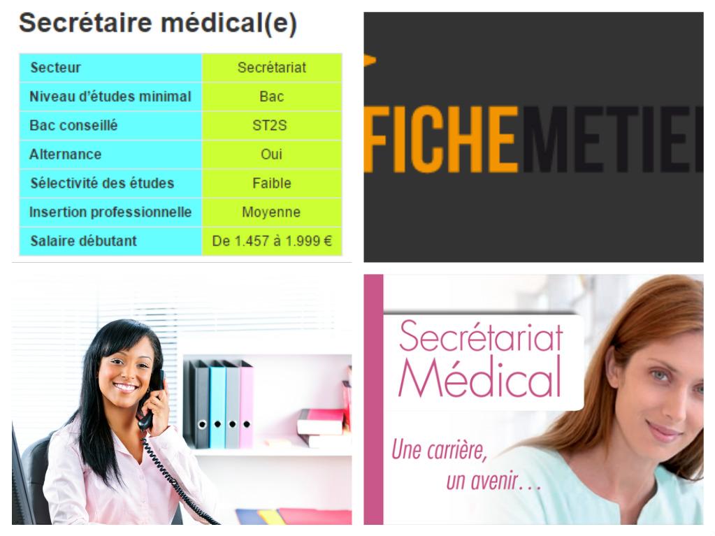 Exemple De Lettre De Motivation Secrétaire Médicale En