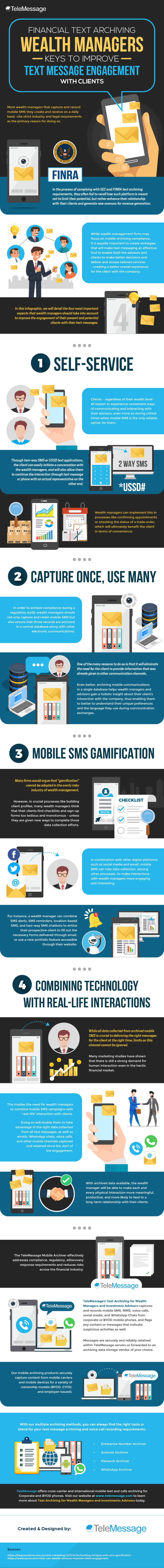 Financial Text Archiving – Wealth Managers Keys to Improve Text Message Engagement with Clients #infographic