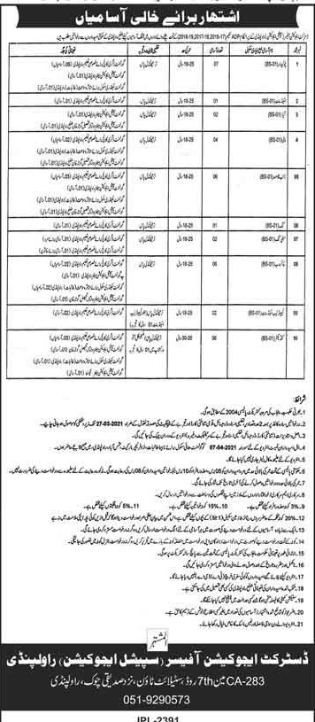 Punjab Education Department Rawalpindi Jobs 2021 in Pakistan - Latest Chowkidar, Attendant, Aaya, Mali, Naib Qasid, Cook and Khakroob Vacancies in Pakistan