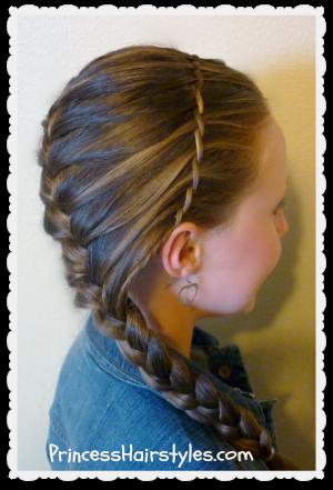 Terrific Waterfall Twist Braid Headband And French Braid Hairstyle Short Hairstyles For Black Women Fulllsitofus