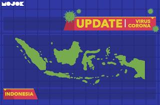kasus positif coronavirus di Indonesia