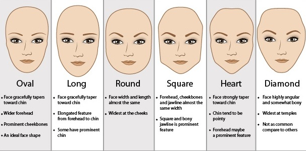 Awe Inspiring Tutorial Basic Highlight And Contour For Face Metamorphosis Hairstyle Inspiration Daily Dogsangcom