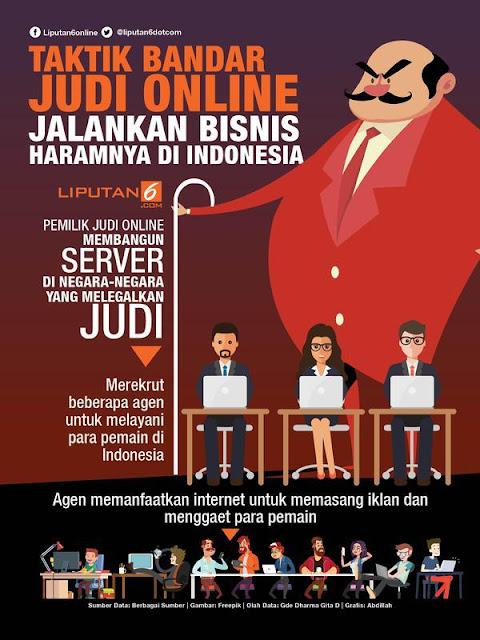 Akal Mulus Bandar Judi Online Menjajal Indonesia Dengan Menggunakan Aplikasi Canggih Dengan Bermain Seperti Game