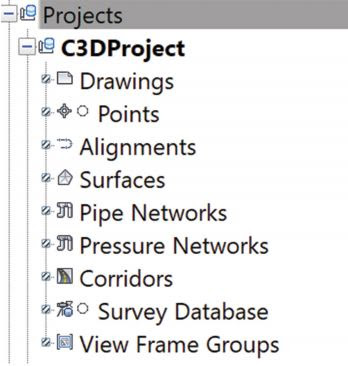 Civil 3D Data Shortcut dialog
