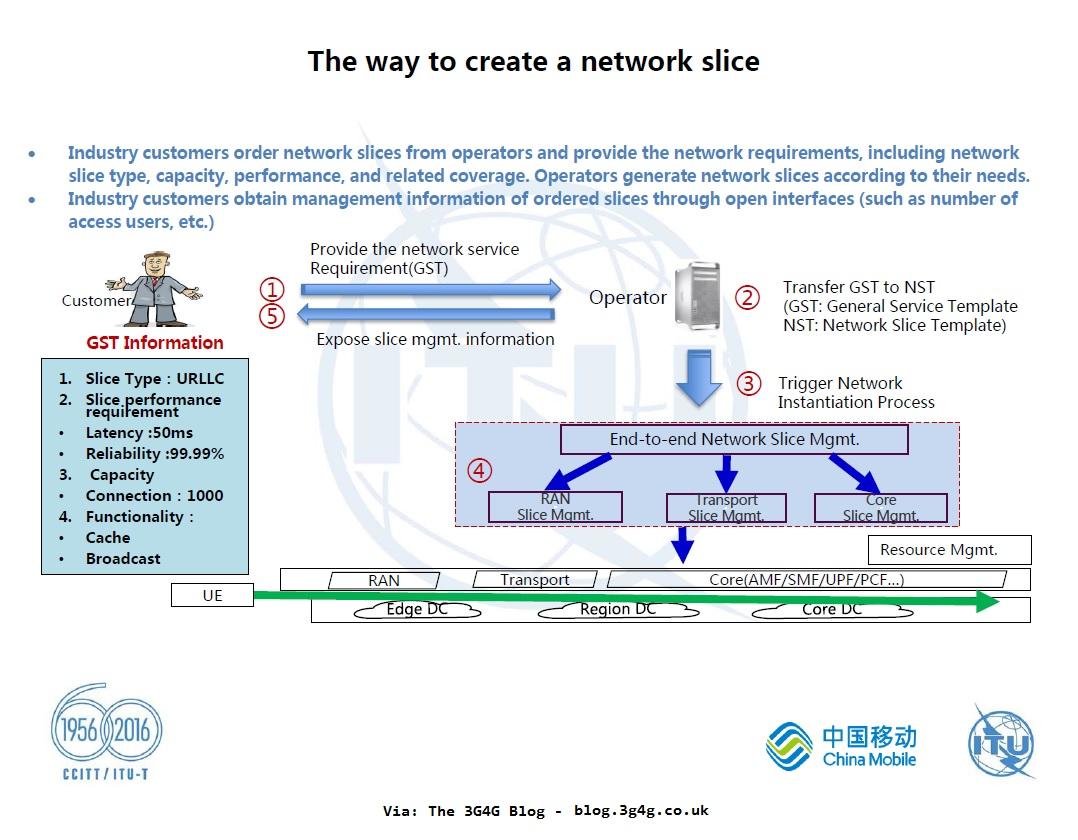 BECEEM WM3500R NETWORK WINDOWS VISTA DRIVER DOWNLOAD