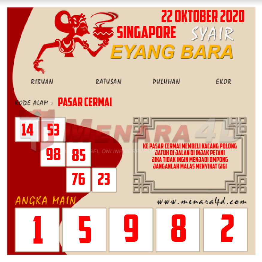 Kode syair Singapore Kamis 22 Oktober 2020 121
