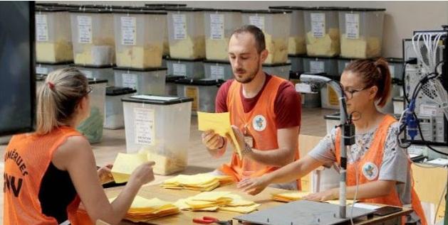 Αλβανικές εκλογές: Περισσότεροι οι ψήφοι από τους ψηφίσαντες