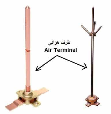طرف هوائى Air Terminal