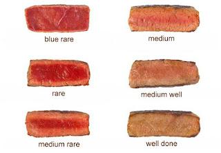 степени прожарки мяса
