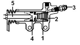 Menaikkan tekanan dan kecepatan gas dengan gaya sentrifugal yang ditimbulkan oleh impeller Soal + Jawaban Produktif Teknik Kendaraan Ringan Otomotif (TKRO)