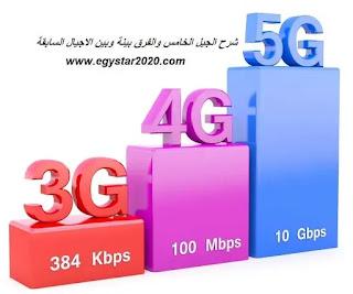 شرح الجيل الخامس ( 5g ) والفرق بين الجيل الخامس والاجيال السابقة ( 1g - 2g - 3g - 4g )