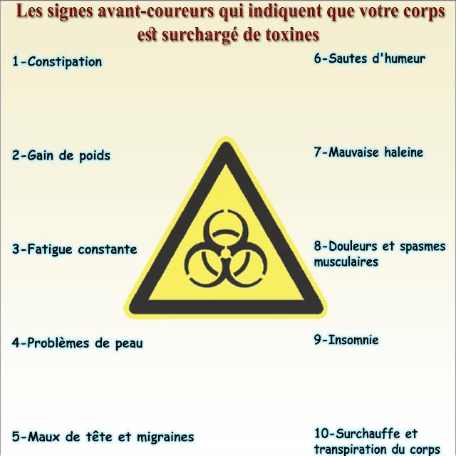 Les signes avant-coureurs qui indiquent que votre corps est surchargé de toxines