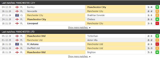 12BET Dự đoán Man City và Man Utd, 0h30 ngày 8/12 - Ngoại Hạng Anh Man3