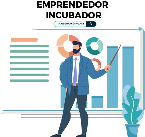 emprendedor incubador caracteristicas