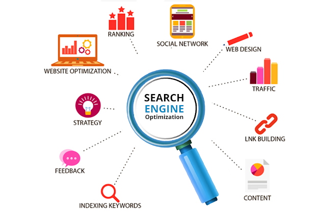 Best SEO Training In Kochi