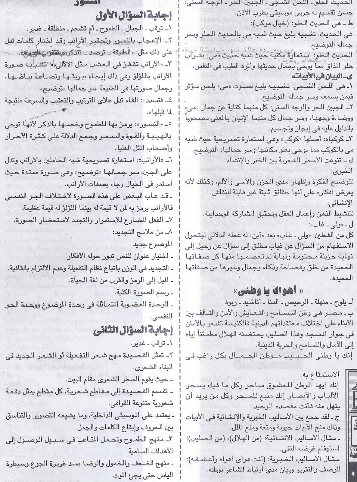 اهم توقعات النصوص للثانوية العامة.. ملحق الجمهورية التعليمي Scan0031
