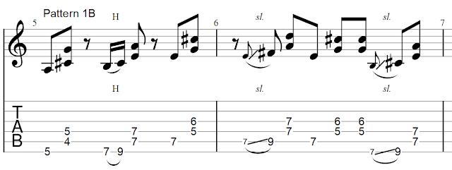 Sebastian Bluschke Country Blues Rhythmus 1B1