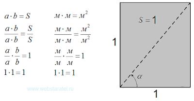 Второй вариант единичной площади. Умножение единиц измерения. Математика для блондинок.