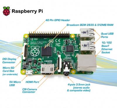 كمبيوتر الفقراء Raspberry