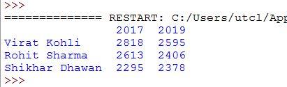 Selecting columns in dataframe