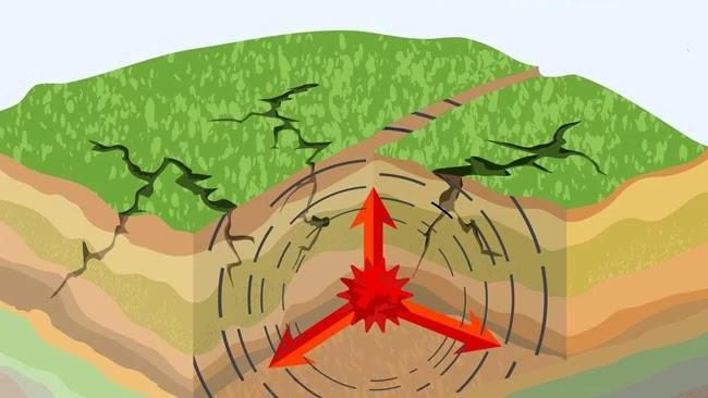 Magnitud e Intensidad Sísmica
