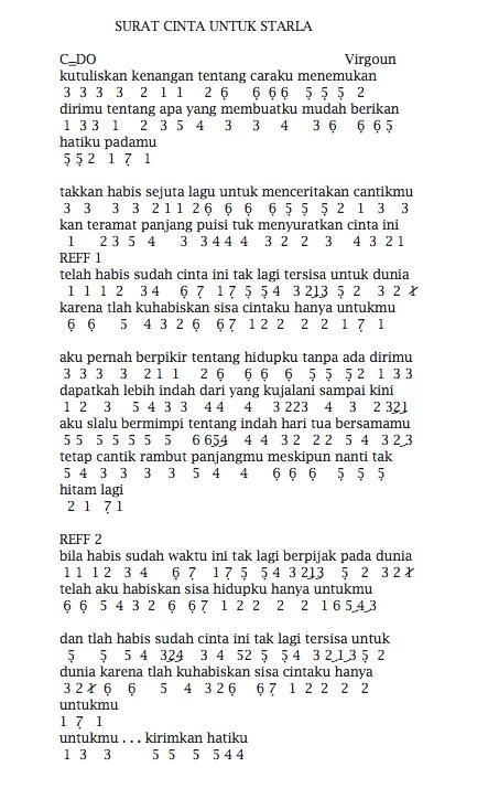Chord Gitar Lagu Surat Cinta Untuk Starla : chord, gitar, surat, cinta, untuk, starla, Angka, Surat, Cinta, Untuk, Starla, Virgoun, Pianika, Recorder, Keyboard, Suling