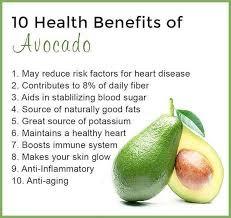 10 Health Benefits of Avocado