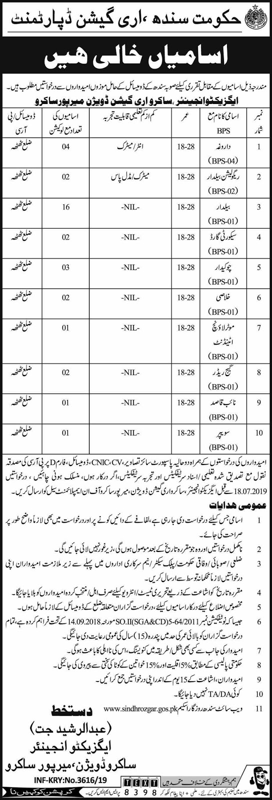 Jobs In Irrigation Department Thatha Sindh