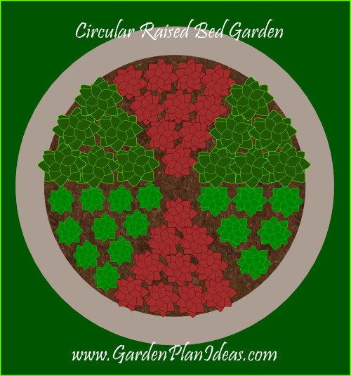 Garden Plans and Ideas February 2011 – Raised Bed Garden Plan
