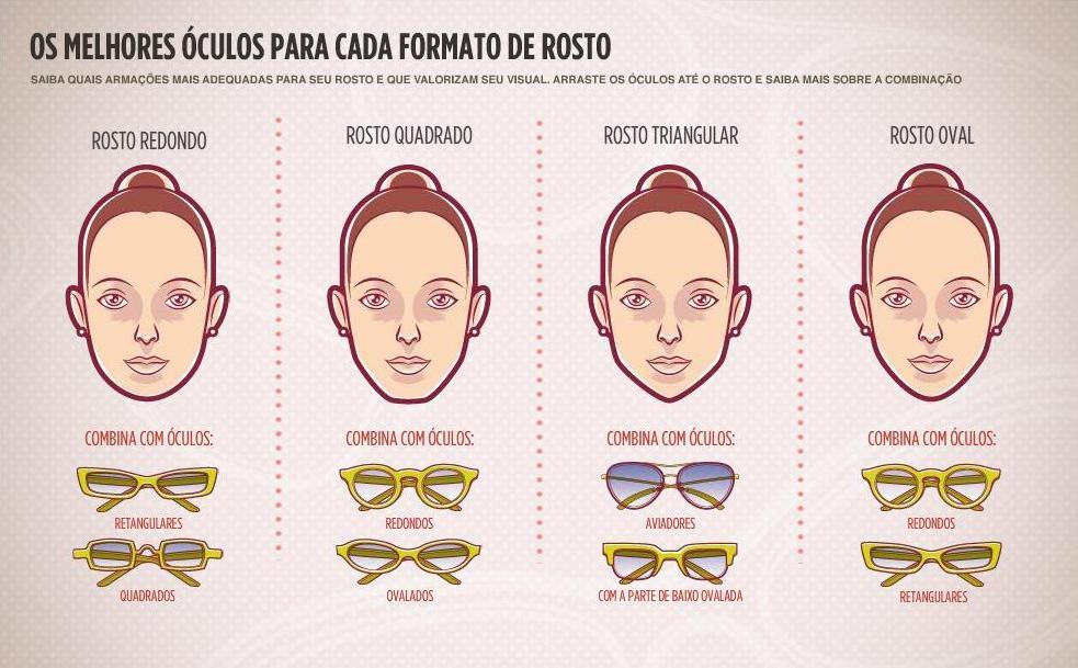 1ea81f0999089 Kings and Queens  Tipo de óculos para cada formato de rosto  qual o seu
