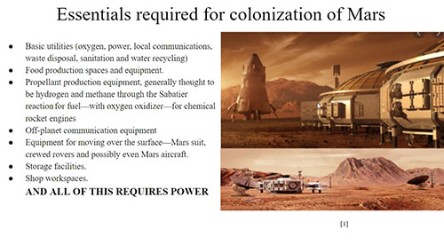 Essential Requirements for Mars colonization (Source: Prashanth Sharma, UPES)