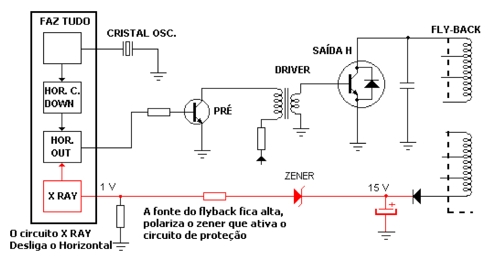 Figura+9+-+Esquema+El%25C3%25A9trico+da+