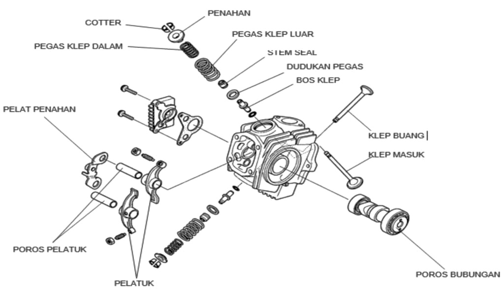 Komponen Kepala Silinder Motor 4 Tak Dan Fungsinya Otosigna99