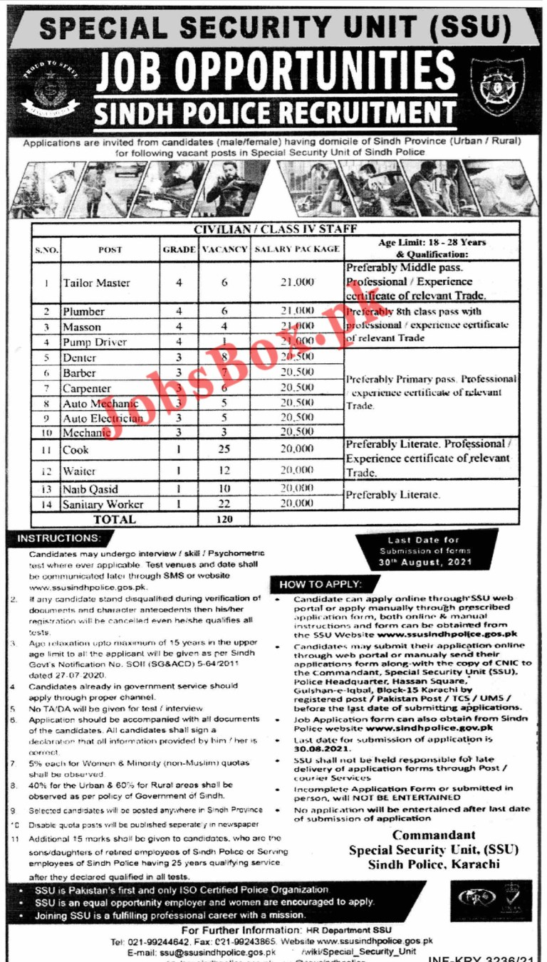 Special Security Unit SSU Sindh Police Jobs 2021 – Download Application Form SSU website https://www.ssusindhpolice.gos.pk.