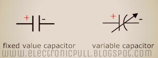 Variable Capacitor Symbol.PNG